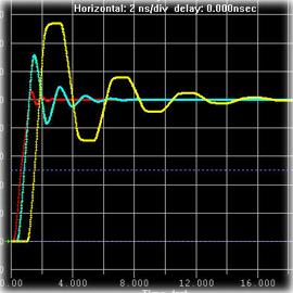Создание и тестирование IBIS-модели в сапр HyperLynx фирмы Mentor Graphics для устройств телекоммуникаций